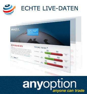 anyoption Live Daten beim Online-Brokger-Vergleich.com