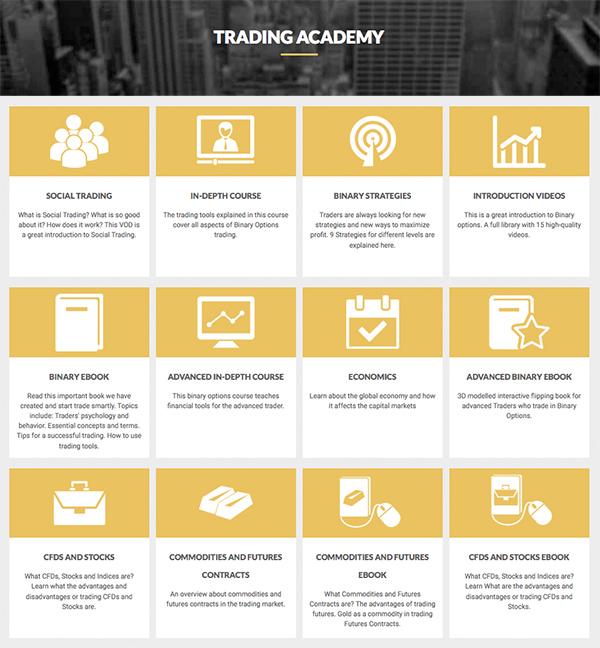 option888 tradingakademie